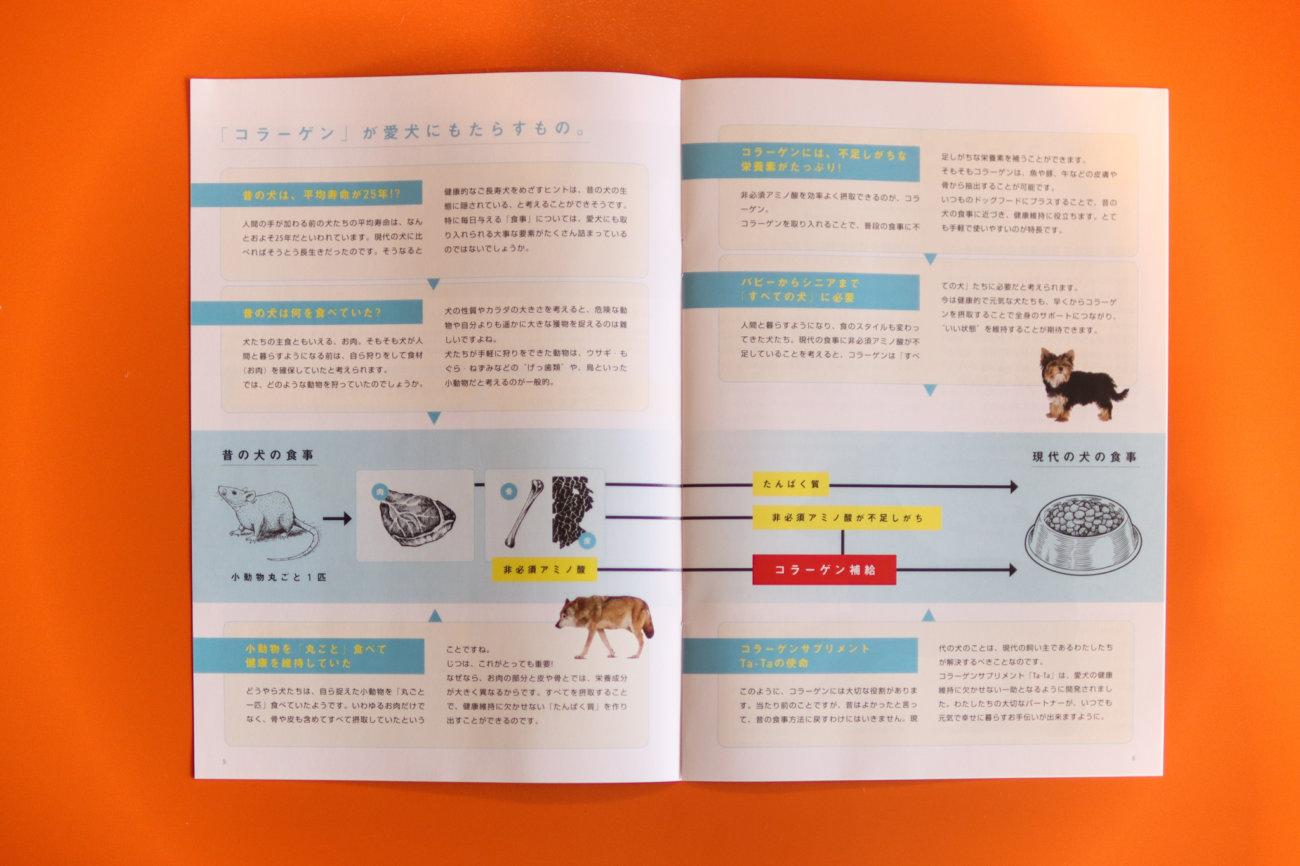 犬用コラーゲンサプリ,Ta-Ta,タータ,フレンチブルドッグ